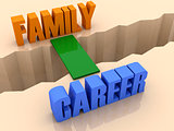 Two words FAMILY and CAREER united by bridge through separation crack.
