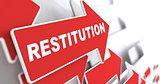 Restitution Concept.