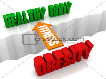 Fitness is the bridge from OBESITY to HEALTHY BODY.
