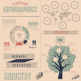 Vintage infographics design elements