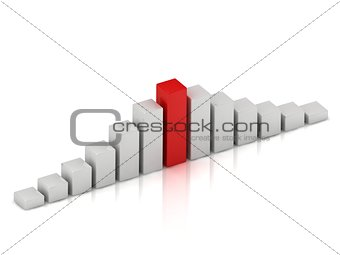 Business graph of white bars and red bar