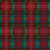 Seamless tartan plaid pattern