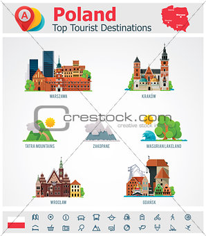 Vector Poland travel destinations icon set