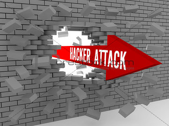 Arrow with words Hacker Attack breaking brick wall.