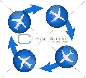 airplane arrow cycle illustration design