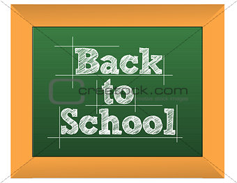 Classroom blackboard with the message back to school isolated ov