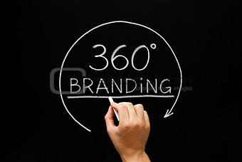360 Degrees Branding Concept