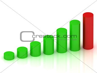 Business growth of green columns