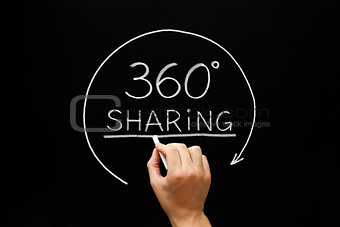 360 Degrees Sharing Concept