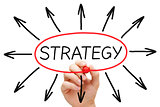Strategy Concept Red Marker