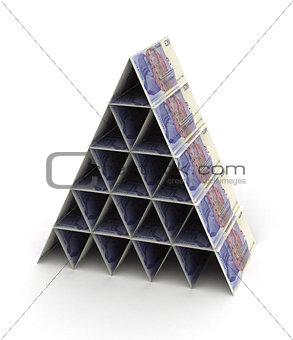 Pound Pyramid