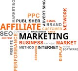 word cloud - affiliate marketing
