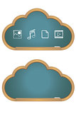 Cloud Computing on Blackboard