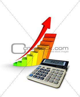 Business Calculator with Profit Chart