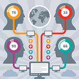 Infographics Concept of Social Media with a Human Heads