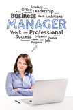 Woman manager is sitting in front of a laptop under work emotion