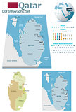 Qatar maps with markers