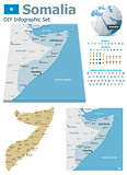 Somalia maps with markers