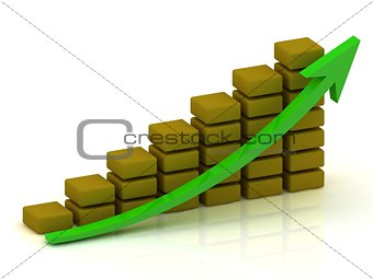 Business growth chart of the white blocks with a brown