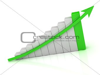 3D Illustration of the Business growth with a green bar