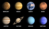 Planets of the Solarsystem