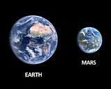 Planet Earth and a terraformed Mars