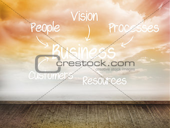 Business plan written on wall with sky