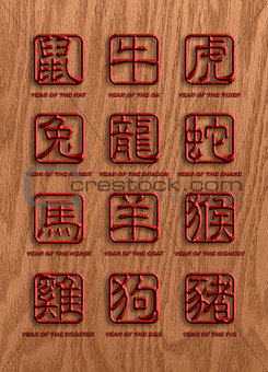 12 Chinese Zodiac Animals Wood Signs
