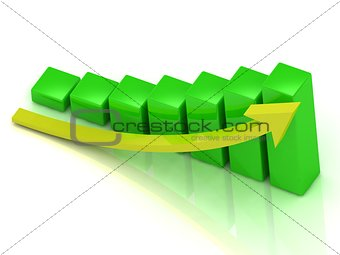 Business growth chart of the green bars and the yellow arrow