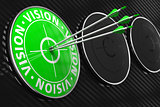 Vision Concept on Green Target.