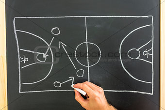 Basketball tactic