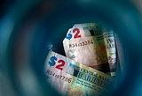 Barbados Dollars