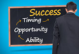 Composite image of success terms written with a chalk