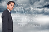 Composite image of business plan written on sky background