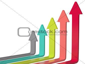 Arrows chart, 3D