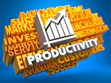 Productivity. Wordcloud Concept.