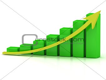 Business graph output growth of the green bars