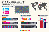Demographic infographics. Set element and statistic.