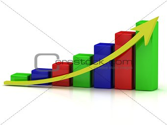 Business growth chart of the color bars and a yellow arrow