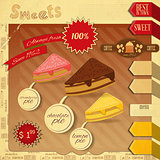 Cafe Confectionery Menu Retro Design