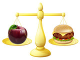 Healthy eating scales decision