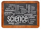 branched of science word cloud