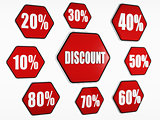 discount and percentages buttons