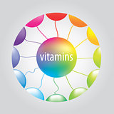 vitamins in the circle