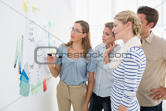Artists in discussion in front of whiteboard