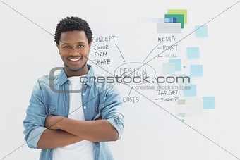 Smiling male artist with arms crossed in front of whiteboard