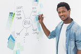 Smiling male artist with pen in front of whiteboard