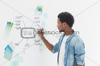 Male artist with pen in front of whiteboard