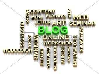 Green BLOG and other word from golden letters