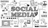 Social Media on Blackboard